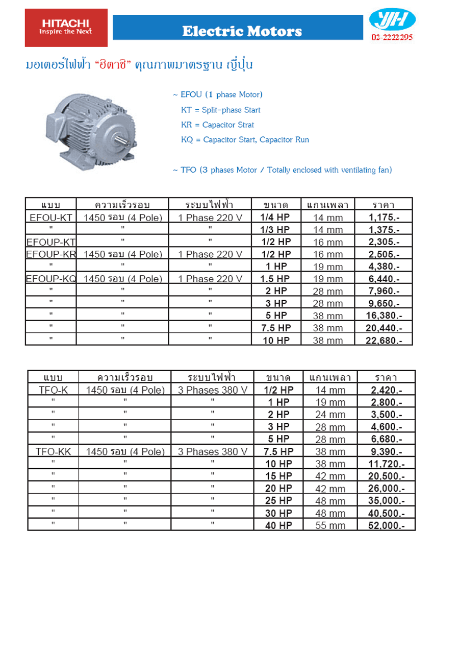 Wound rotor motor additionally Schleifringl C3 A4ufermotor in addition Single Phase Induction Motor 50434369 in addition Single Phase Induction Motors as well Dc Motors. on split phase induction motor